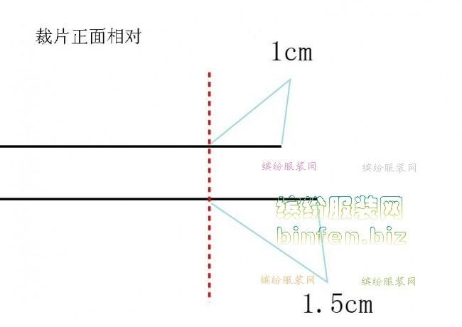 初级7:学习基本缝型