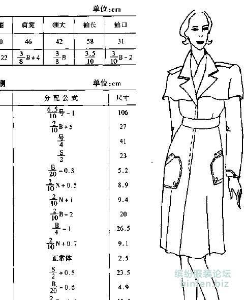 高档女装结构设计制图