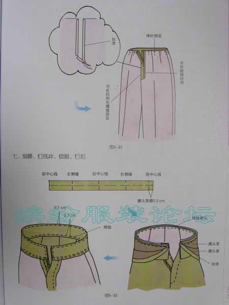 成衣工艺要领与制作