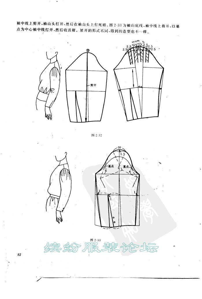 服装领、袖、袋、扣、开口设计与制作工艺