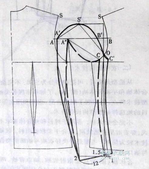衣服的袖子怎么打版/服装袖子如何画裁剪图?