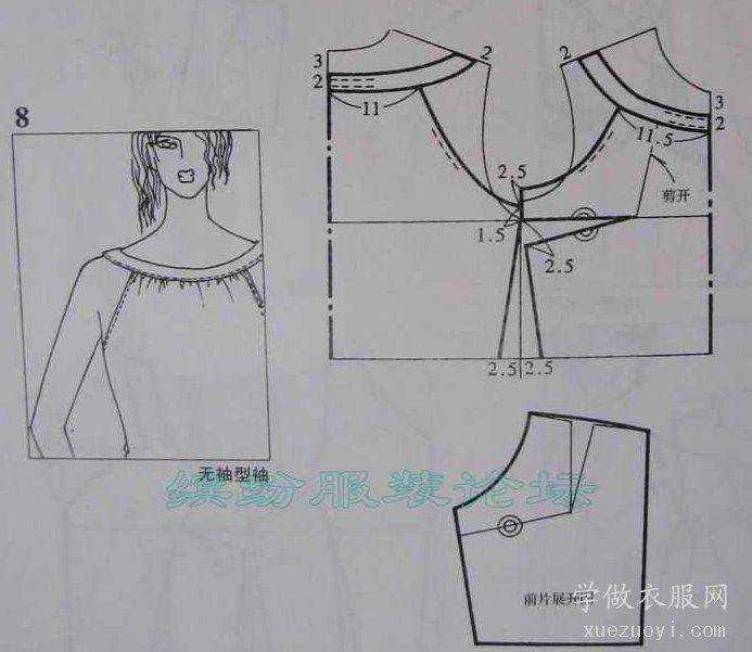 服装打版的省的变化方式:缩褶/破缝/省转移
