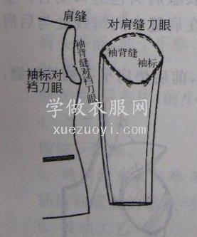 装衣服袖子时是先缝袖筒底还是先把袖窿与袖山缝合?