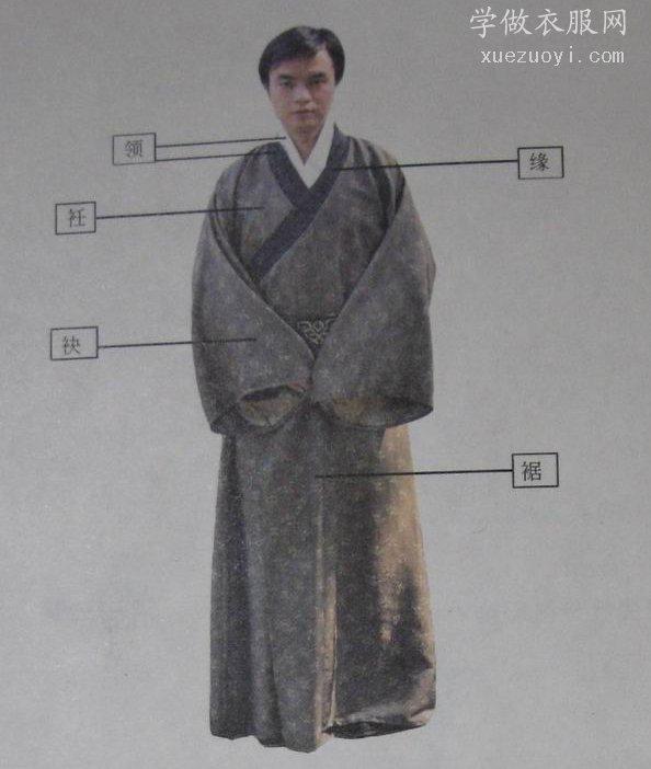 汉服的衽、袖、裾、领、缘是什么意思?指的是哪个部位?