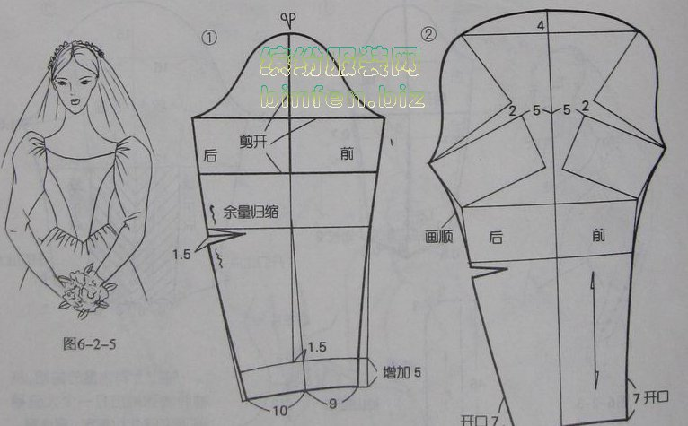 羊腿式大泡袖的样式设计和打版方法与裁剪图