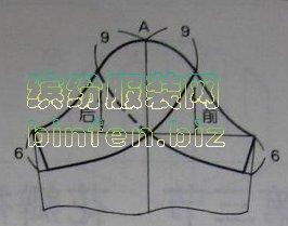 郁金香花瓣袖的各种款式和打版方法、纸样裁剪图