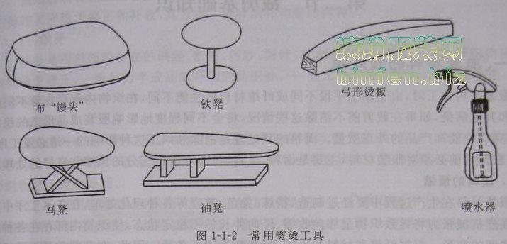 常用的服装熨烫辅助工具:布馒头/烫凳/烫板/喷水器