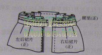 收腰省后开衩的直筒西裙缝纫制作方法和裁剪图
