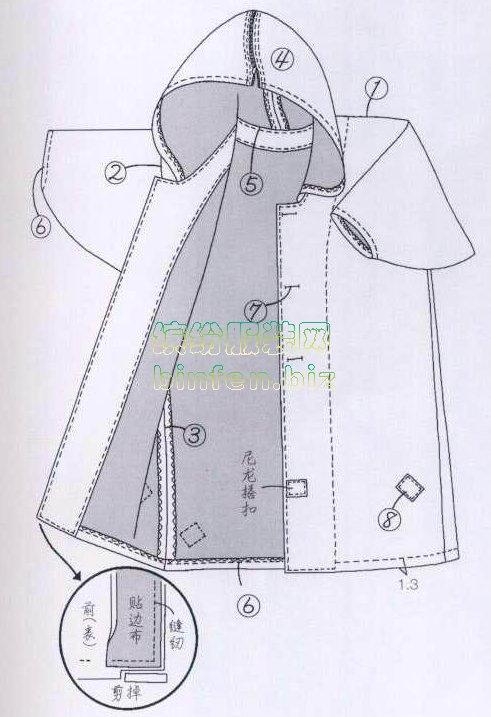 新生婴儿穿的棉斗篷/连帽睡袋裁剪图和制作方法